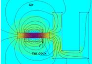 Modélisation Analytique et Numérique des Systèmes Electrotechniques